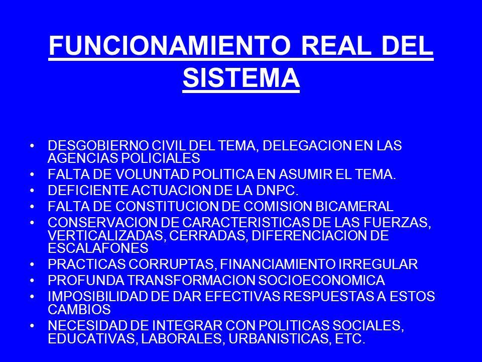 FUNCIONAMIENTO REAL DEL SISTEMA