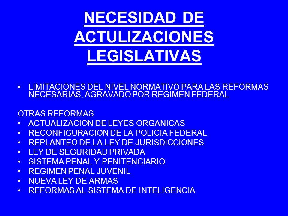 NECESIDAD DE ACTULIZACIONES LEGISLATIVAS