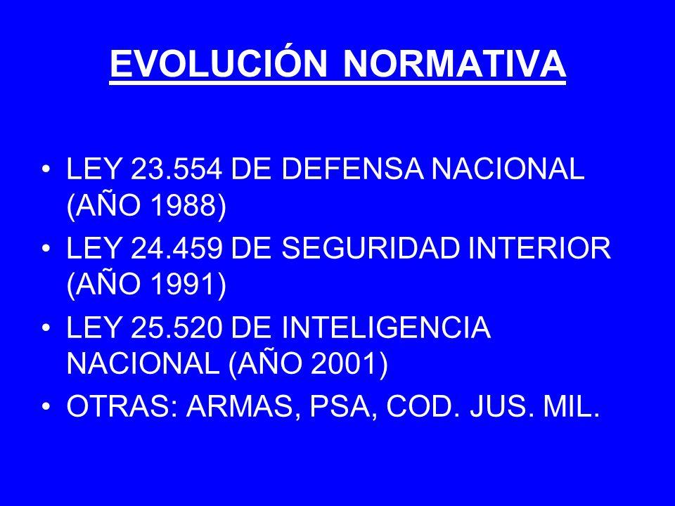 EVOLUCIÓN NORMATIVA LEY 23.554 DE DEFENSA NACIONAL (AÑO 1988)