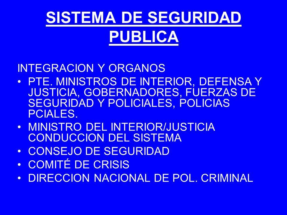 SISTEMA DE SEGURIDAD PUBLICA