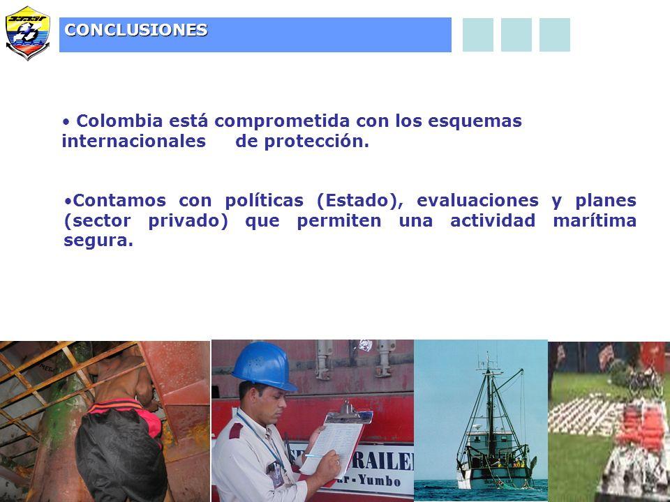 CONCLUSIONES Colombia está comprometida con los esquemas internacionales de protección.