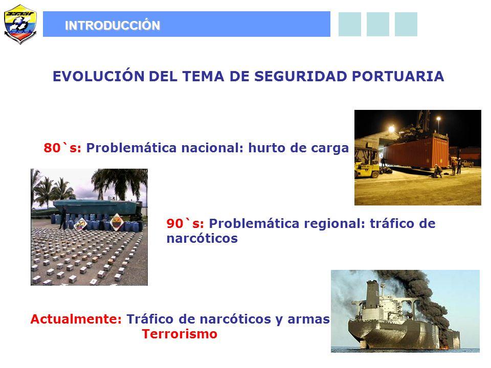 EVOLUCIÓN DEL TEMA DE SEGURIDAD PORTUARIA