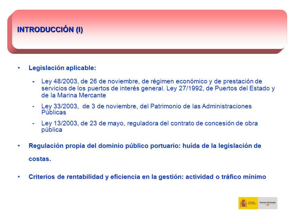 INTRODUCCIÓN (I) Legislación aplicable: