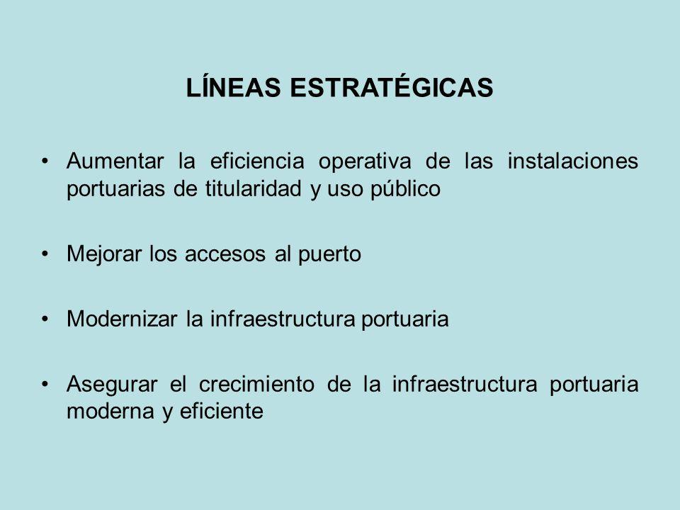 LÍNEAS ESTRATÉGICAS Aumentar la eficiencia operativa de las instalaciones portuarias de titularidad y uso público.