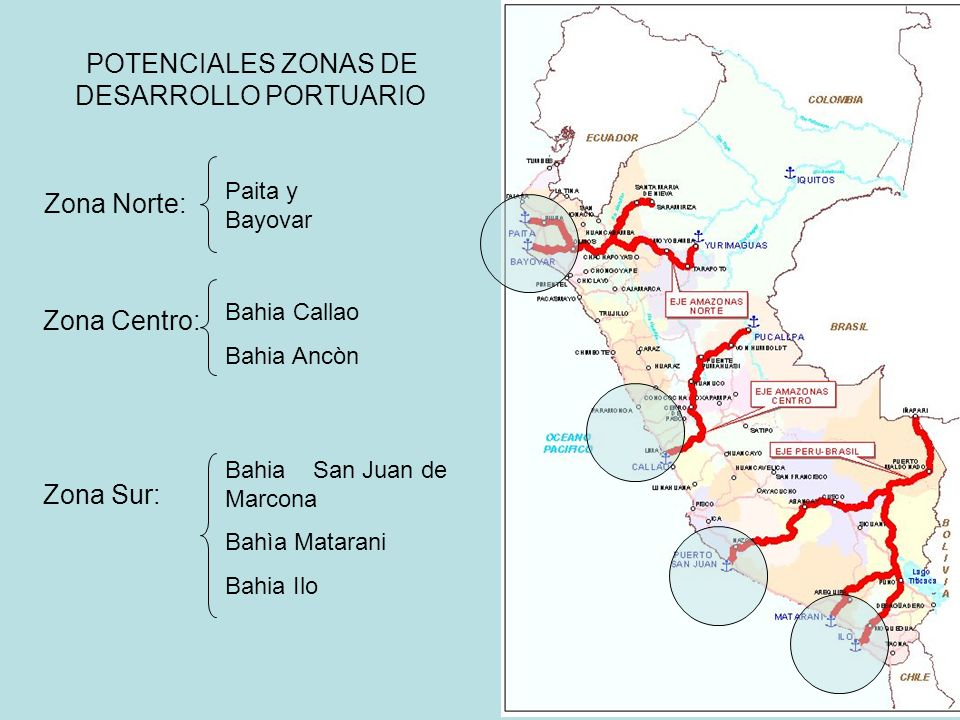 POTENCIALES ZONAS DE DESARROLLO PORTUARIO