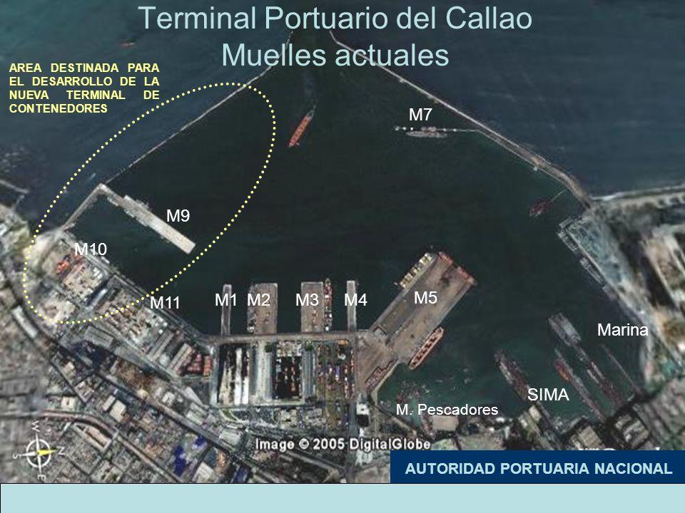Terminal Portuario del Callao Muelles actuales