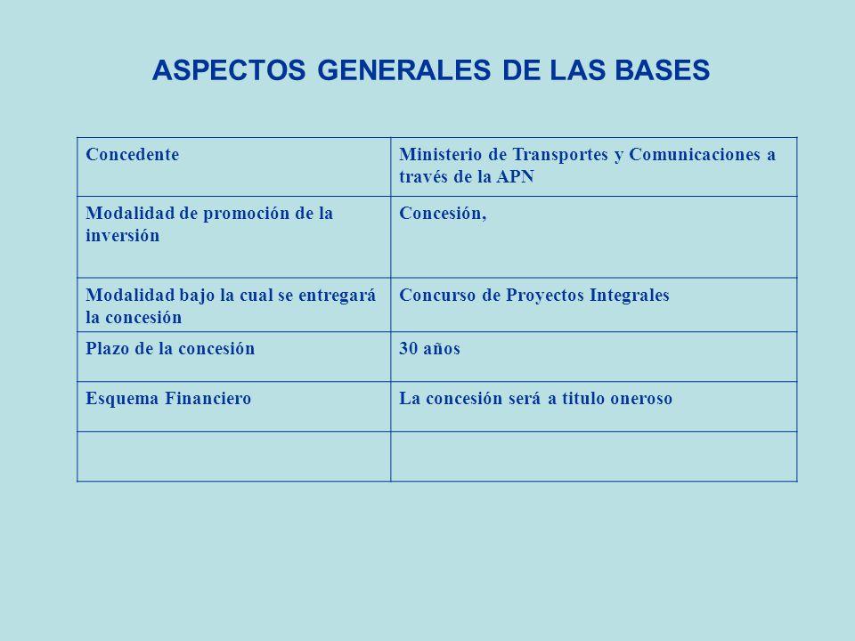 ASPECTOS GENERALES DE LAS BASES