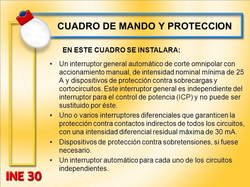 CUADRO DE MANDO Y PROTECCION