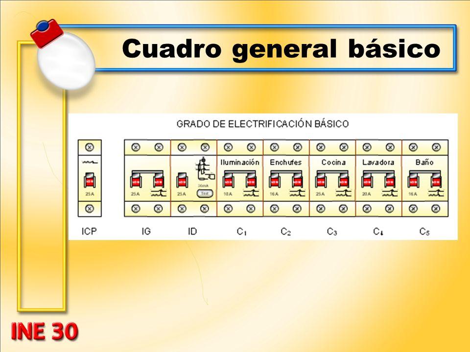 Cuadro general básico
