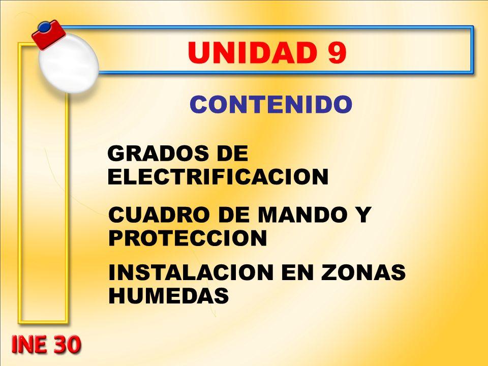 UNIDAD 9 CONTENIDO GRADOS DE ELECTRIFICACION