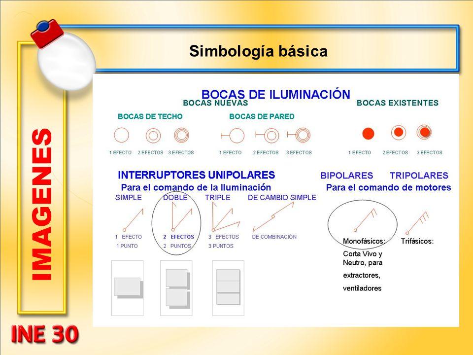 Simbología básica IMAGENES