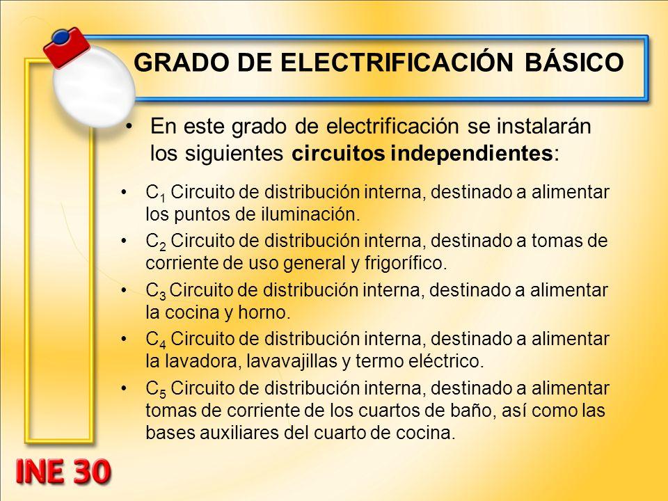 GRADO DE ELECTRIFICACIÓN BÁSICO