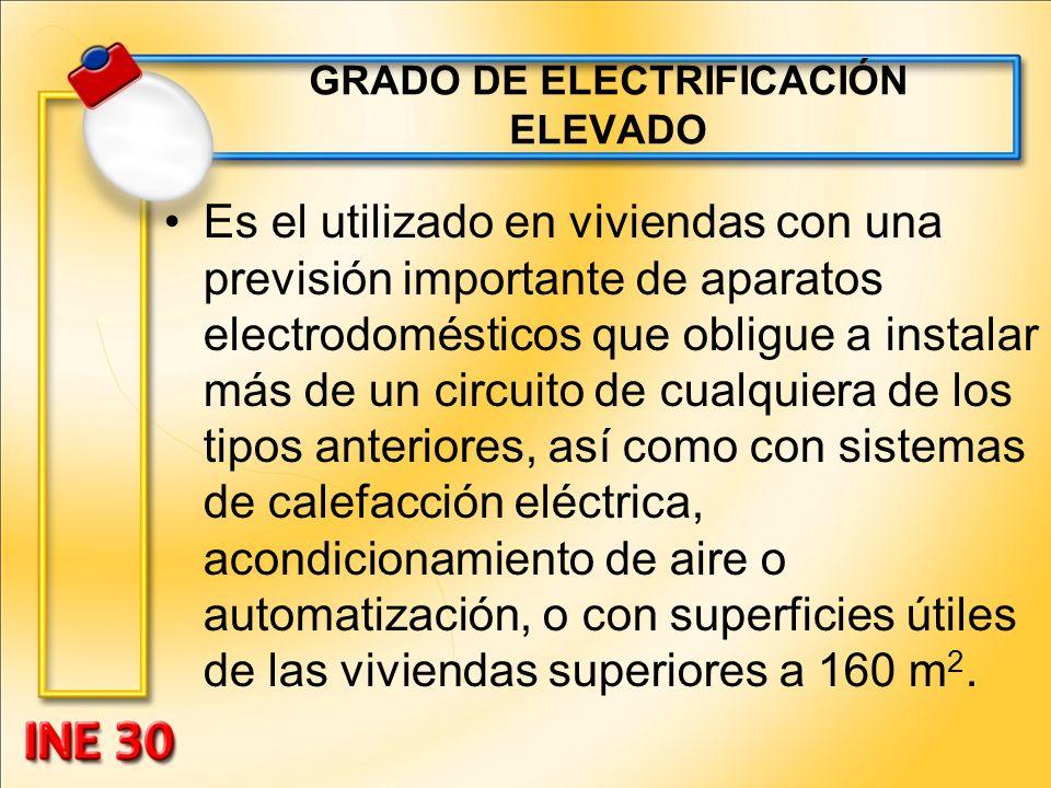 GRADO DE ELECTRIFICACIÓN ELEVADO