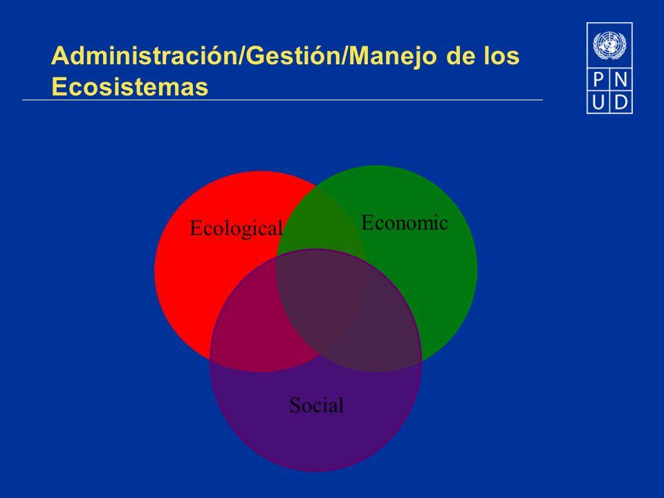 Administración/Gestión/Manejo de los Ecosistemas