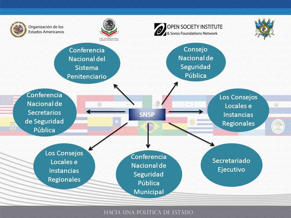 Conferencia Nacional del Sistema Penitenciario