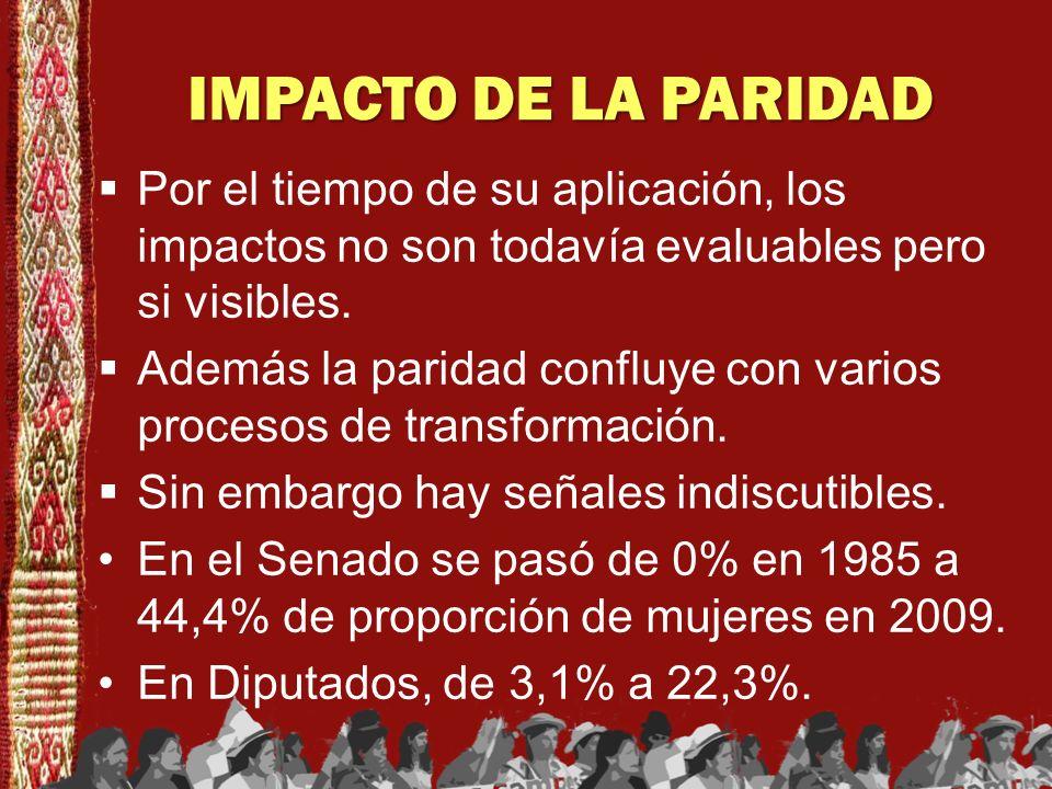 IMPACTO DE LA PARIDAD Por el tiempo de su aplicación, los impactos no son todavía evaluables pero si visibles.
