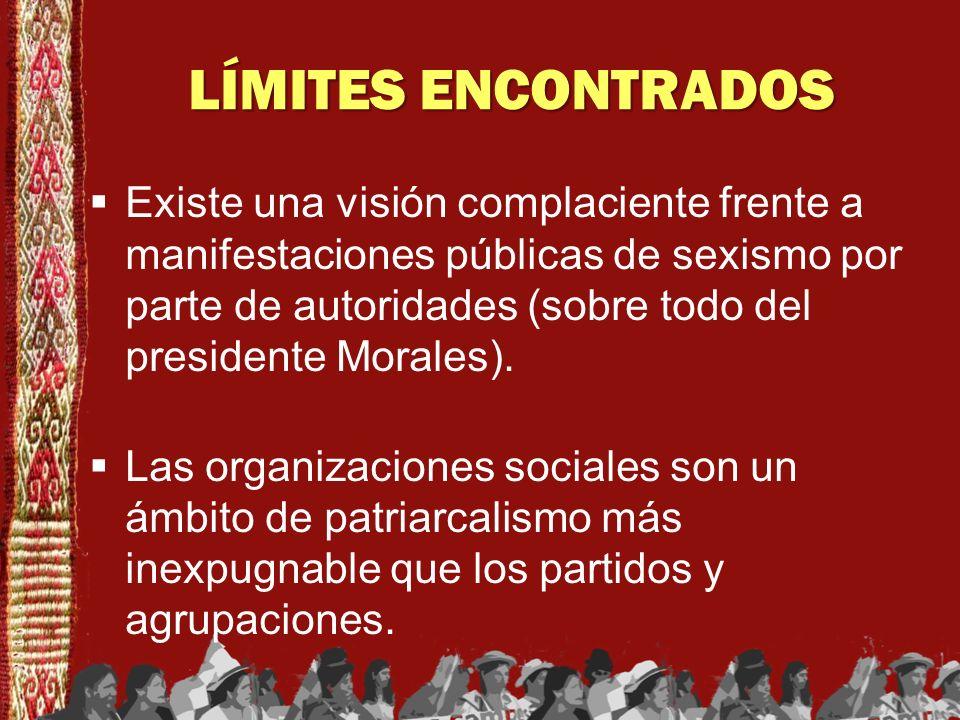 LÍMITES ENCONTRADOS