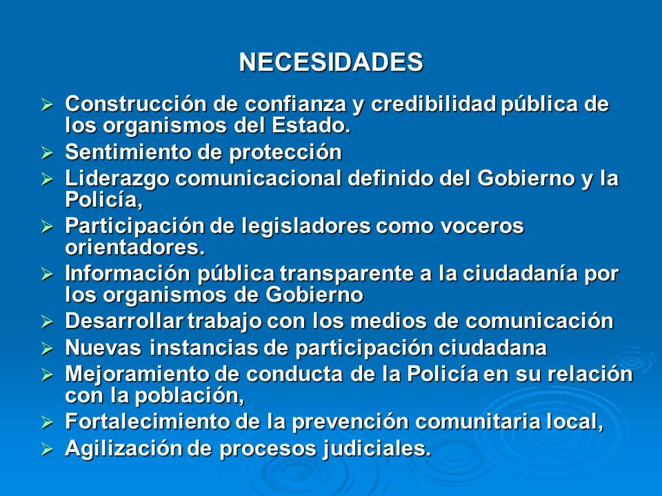 NECESIDADES Construcción de confianza y credibilidad pública de los organismos del Estado. Sentimiento de protección.
