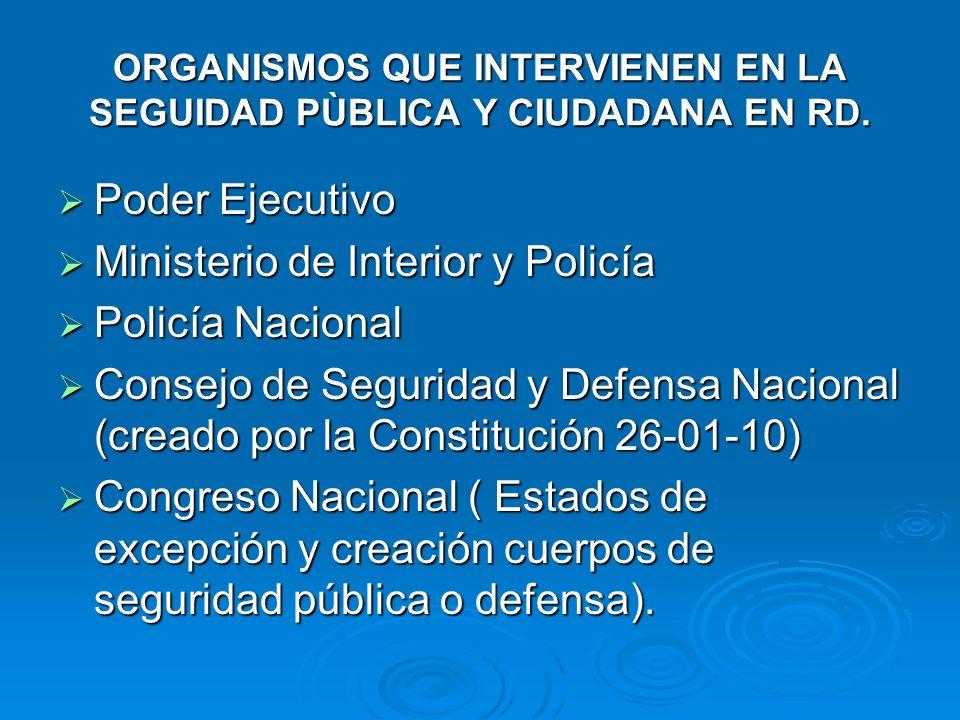 ORGANISMOS QUE INTERVIENEN EN LA SEGUIDAD PÙBLICA Y CIUDADANA EN RD.