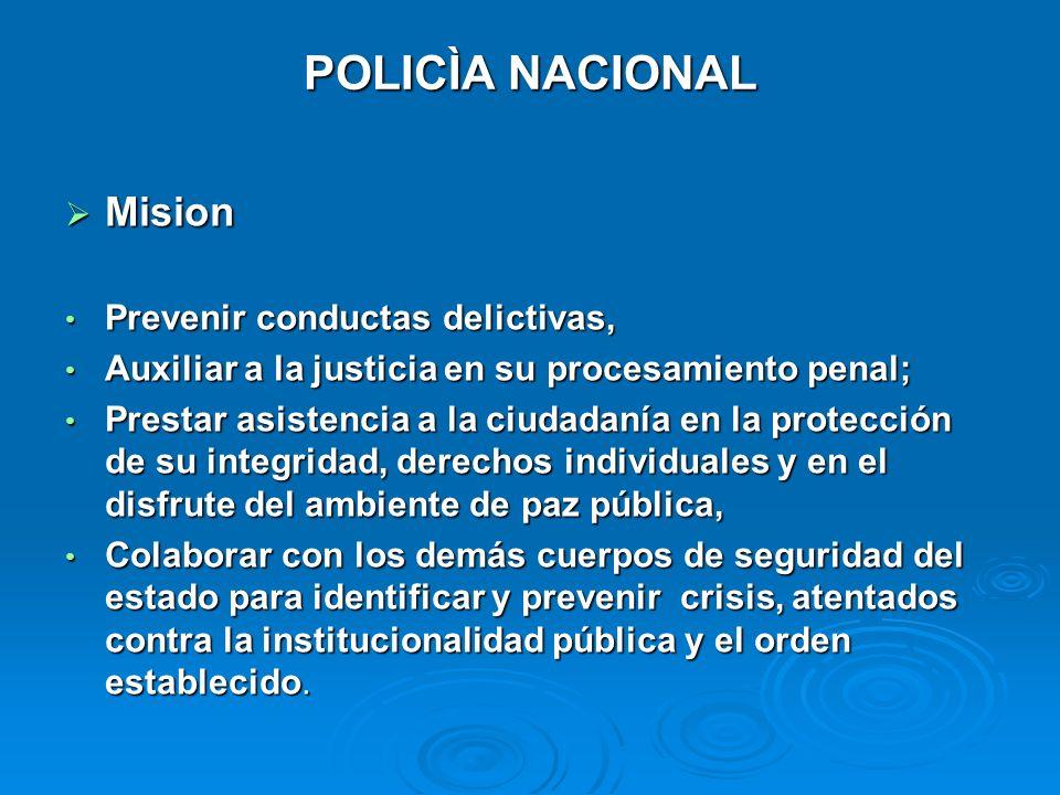 POLICÌA NACIONAL Mision Prevenir conductas delictivas,