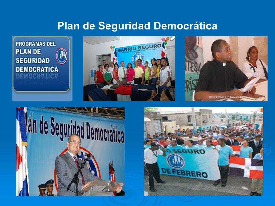 Plan de Seguridad Democrática