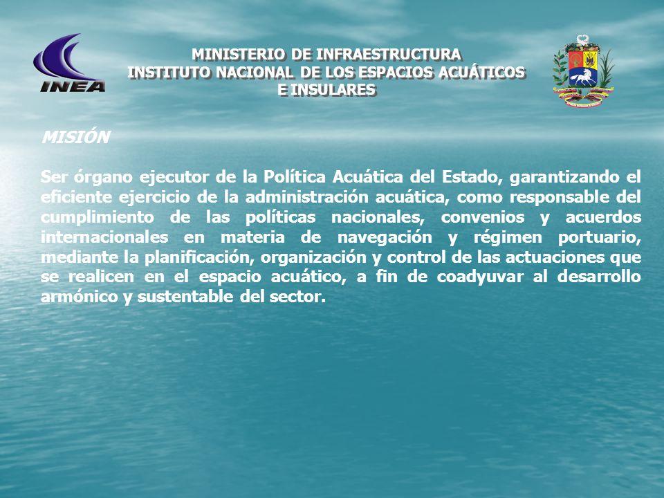MINISTERIO DE INFRAESTRUCTURA INSTITUTO NACIONAL DE LOS ESPACIOS ACUÁTICOS E INSULARES