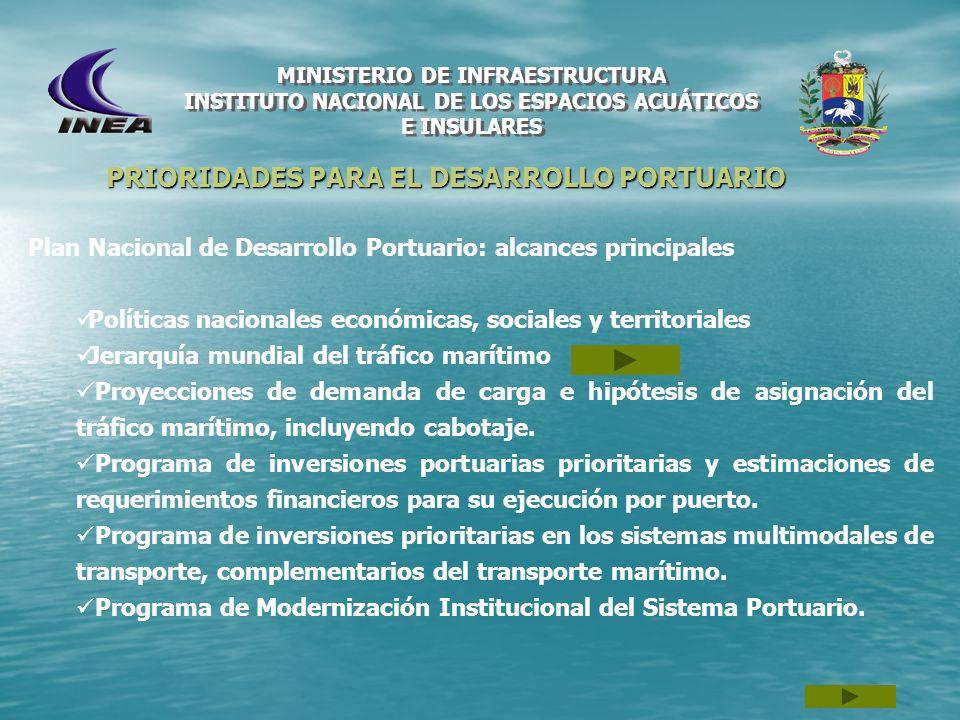PRIORIDADES PARA EL DESARROLLO PORTUARIO