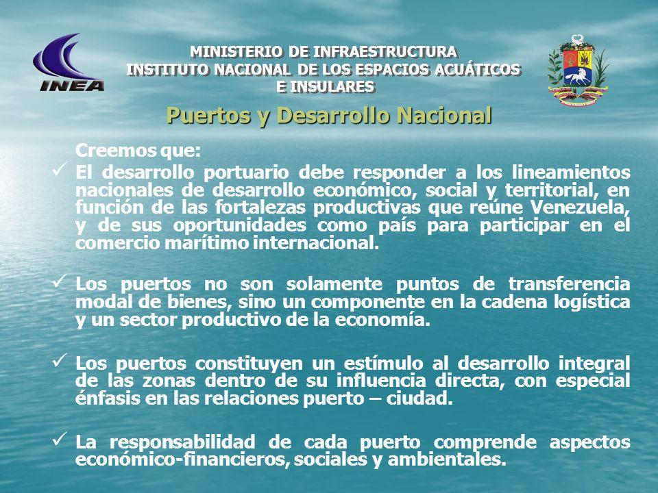Puertos y Desarrollo Nacional