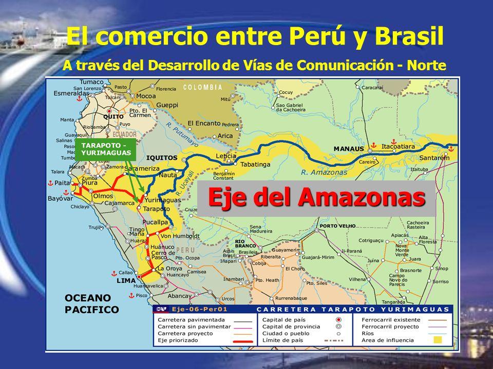 El comercio entre Perú y Brasil