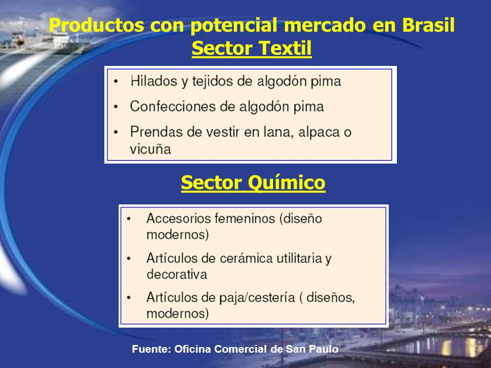 Productos con potencial mercado en Brasil Sector Textil