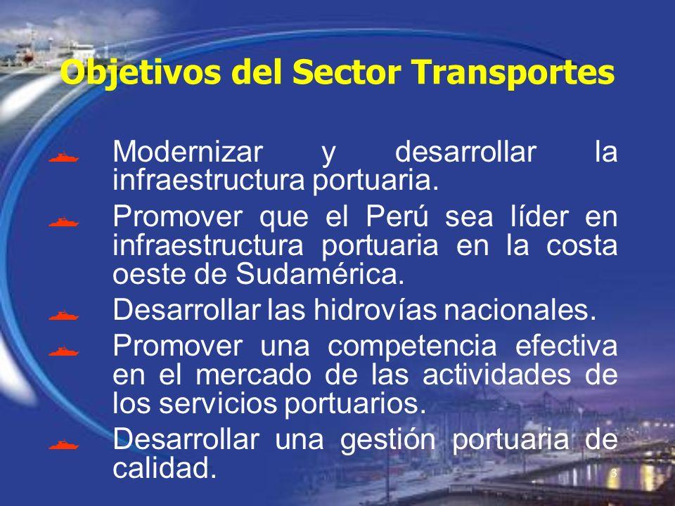 Objetivos del Sector Transportes