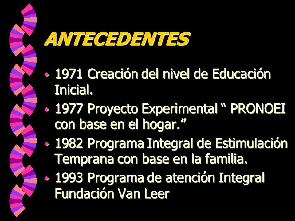 ANTECEDENTES 1971 Creación del nivel de Educación Inicial.