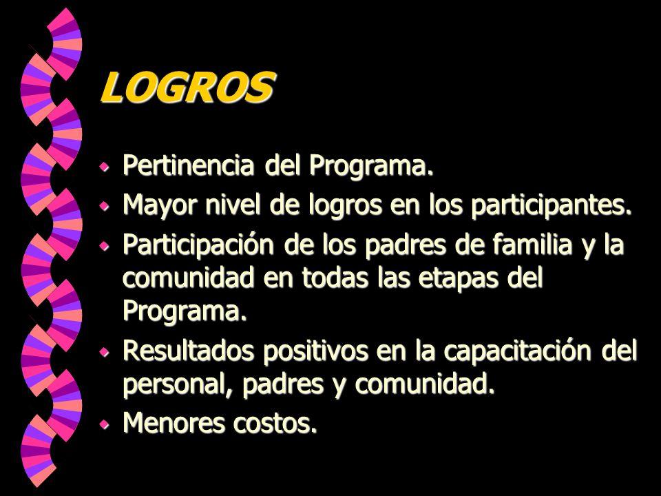 LOGROS Pertinencia del Programa.