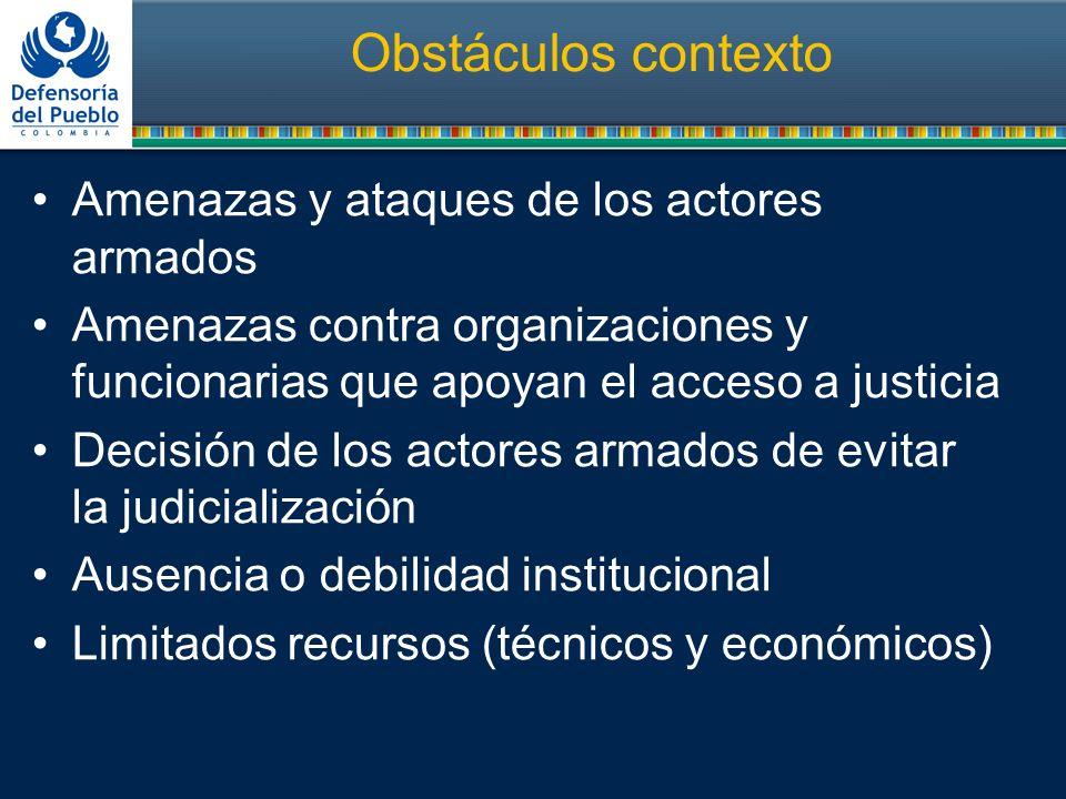 Obstáculos contexto Amenazas y ataques de los actores armados