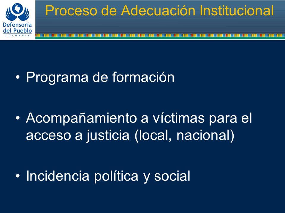 Proceso de Adecuación Institucional
