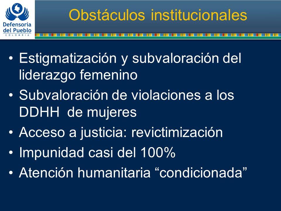 Obstáculos institucionales