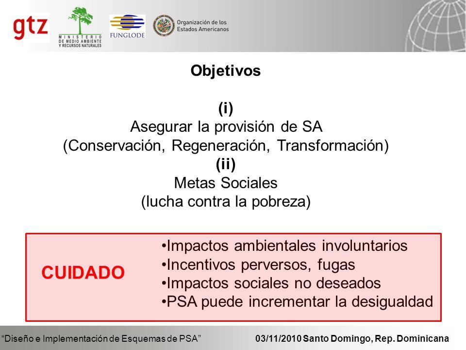 Impactos ambientales involuntarios Impactos sociales no deseados