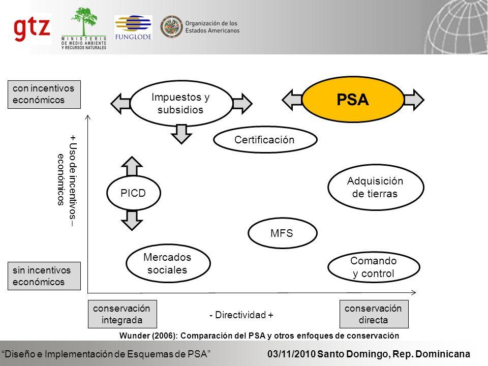 PSA Impuestos y subsidios Certificación Adquisición de tierras PICD