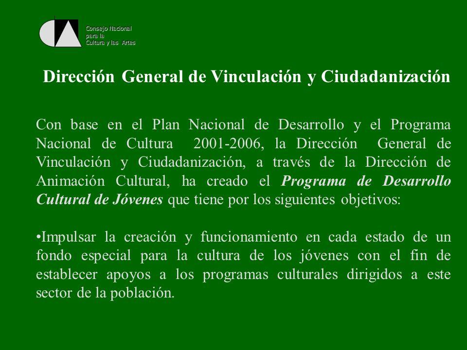 Dirección General de Vinculación y Ciudadanización
