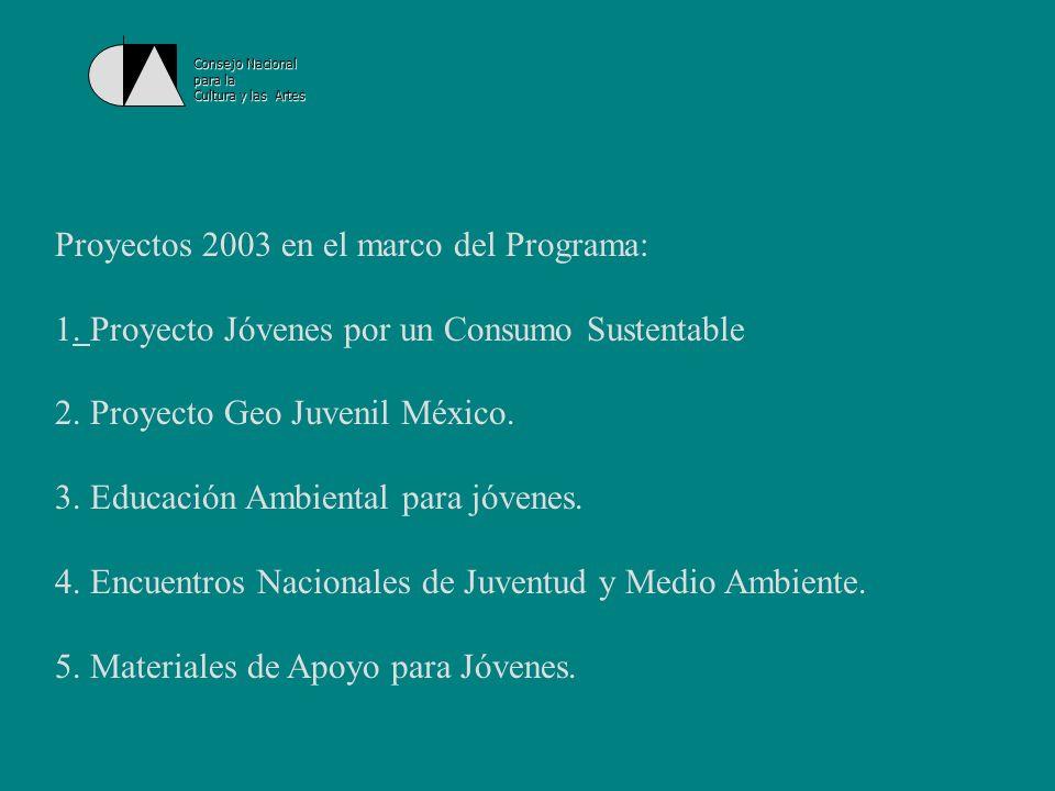 Proyectos 2003 en el marco del Programa:
