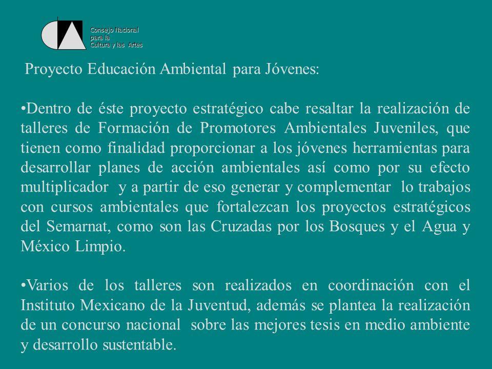 Proyecto Educación Ambiental para Jóvenes: