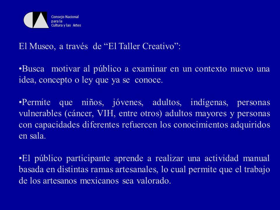 El Museo, a través de El Taller Creativo :