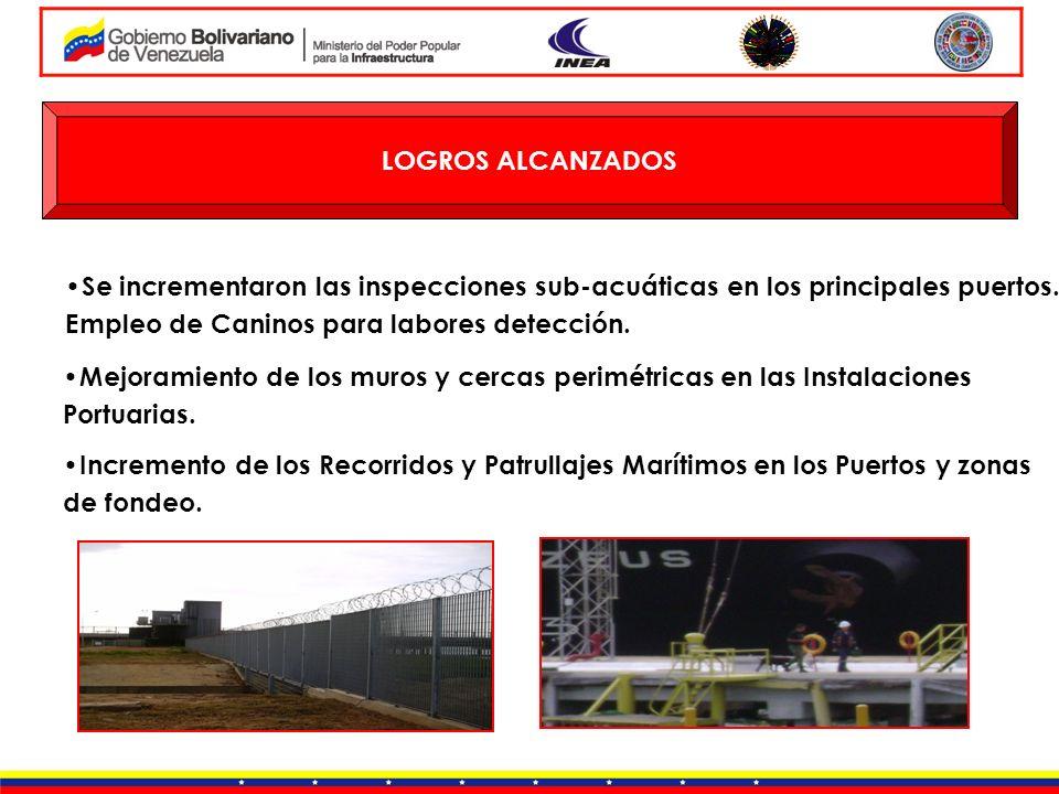 LOGROS ALCANZADOS Se incrementaron las inspecciones sub-acuáticas en los principales puertos. Empleo de Caninos para labores detección.