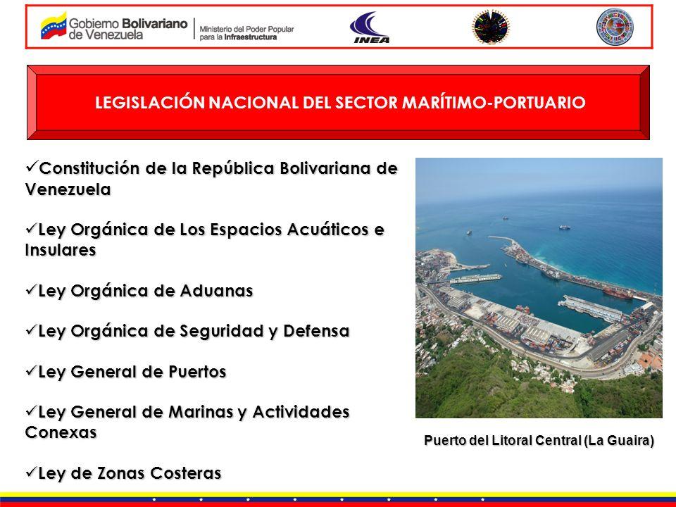 LEGISLACIÓN NACIONAL DEL SECTOR MARÍTIMO-PORTUARIO