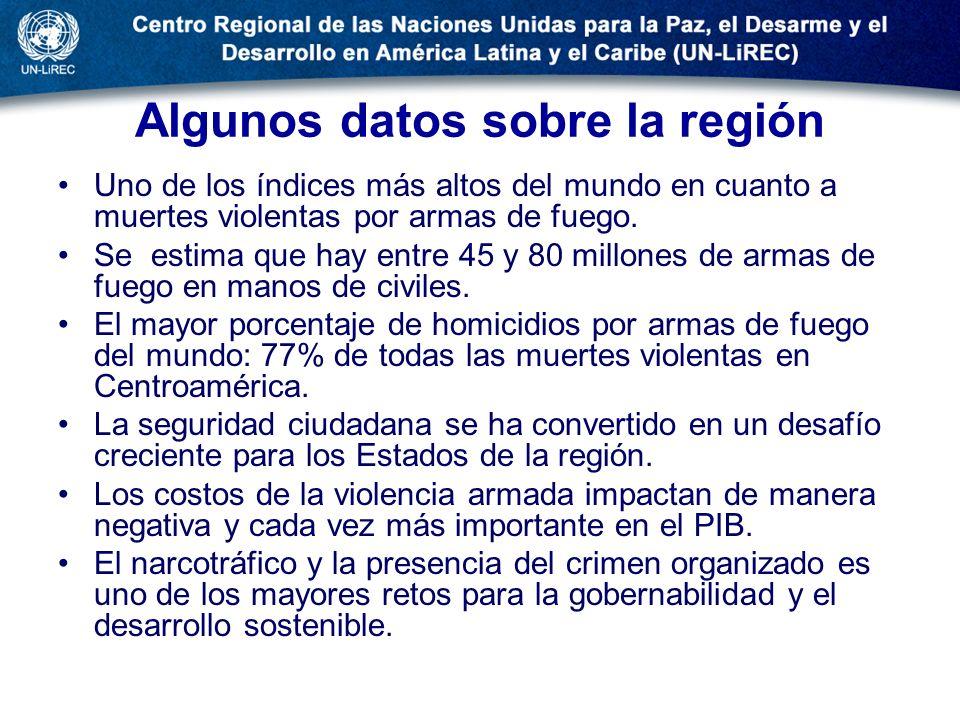 Algunos datos sobre la región