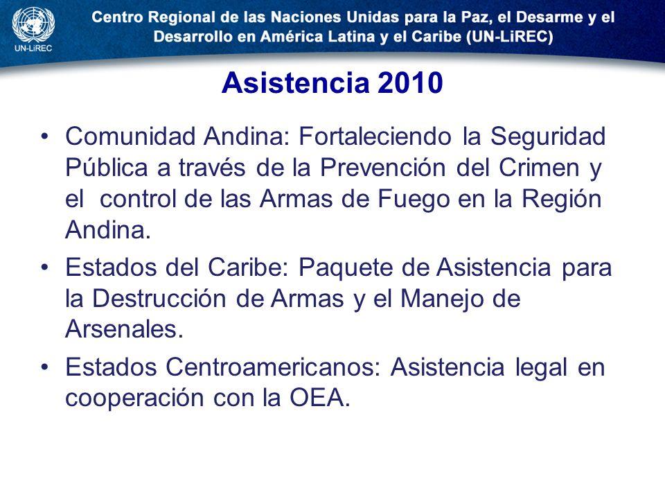 Asistencia 2010