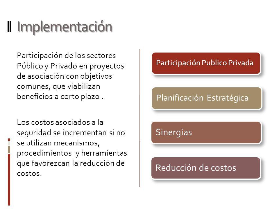 Implementación Planificación Estratégica