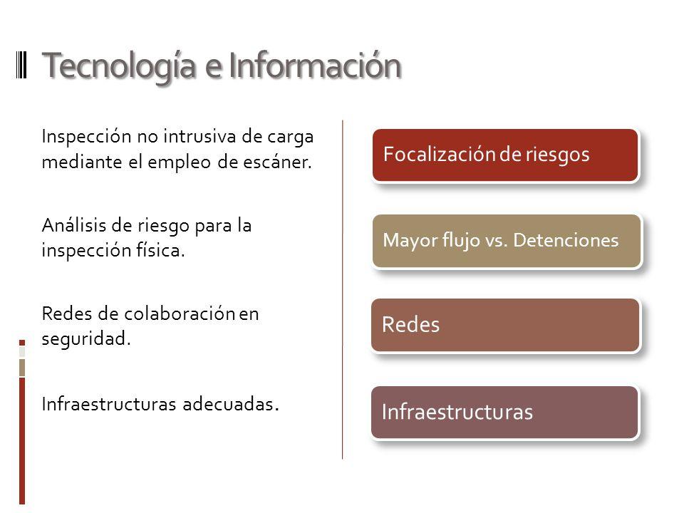 Tecnología e Información