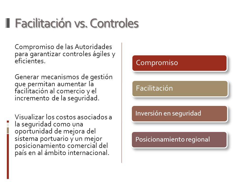 Facilitación vs. Controles