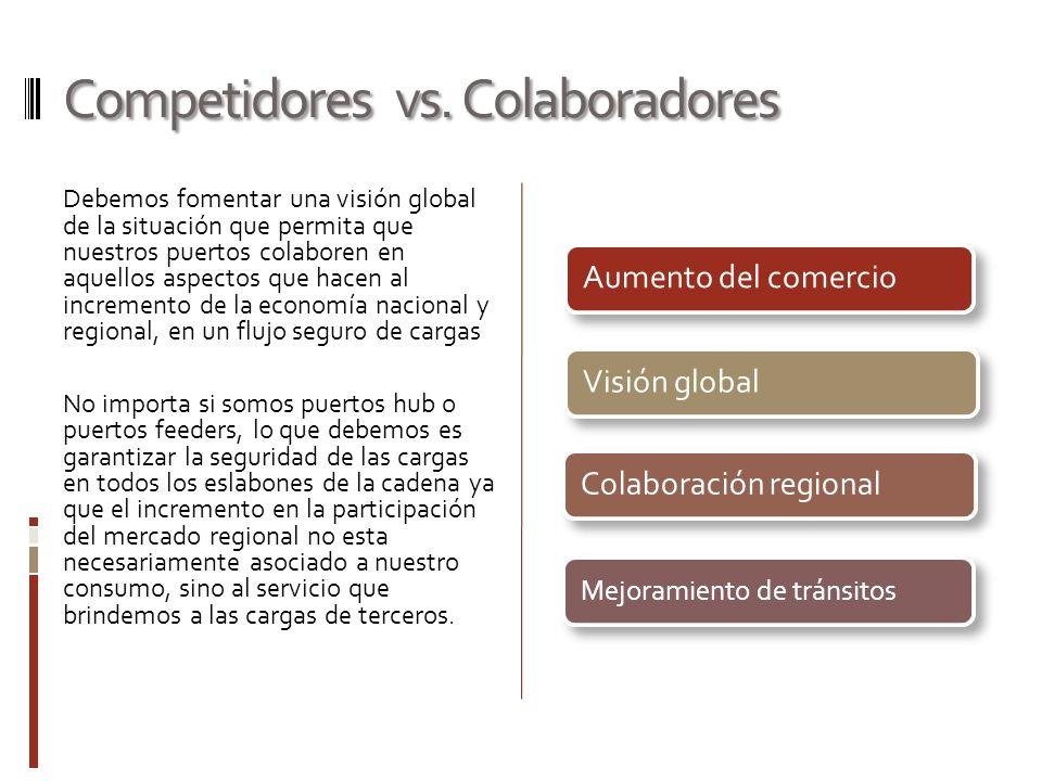Competidores vs. Colaboradores